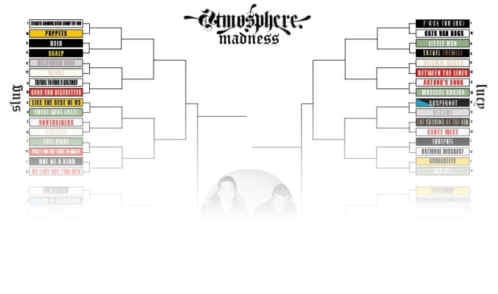 Atmosphere Madness – Results andReflections