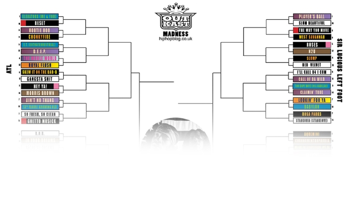 OutKast Madness – Results andReflections